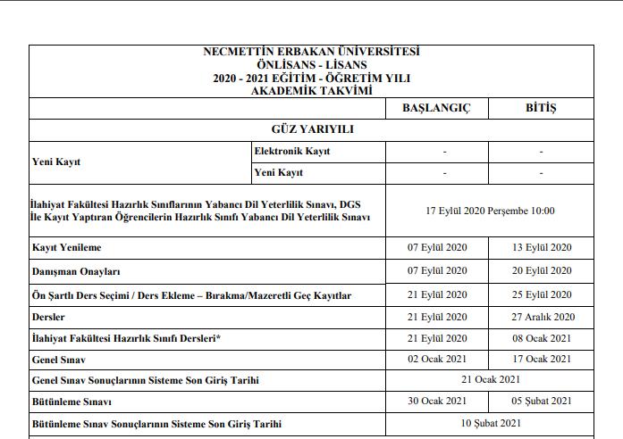 Necmettin Erkaban Üniversitesi Akademik Takvim Açıklandı! 2020 - 2021