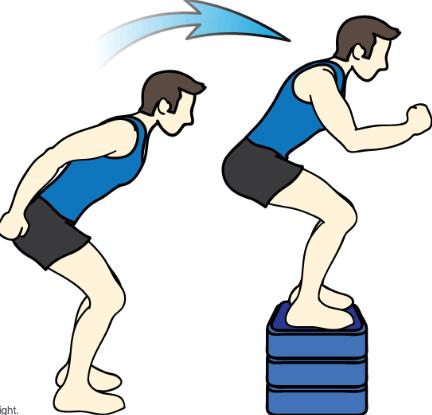 Evde Yapabileceğiniz Egzersizler