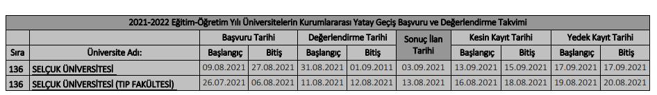 Selçuk Üniversitesi Yatay Geçiş Takvimi 2021